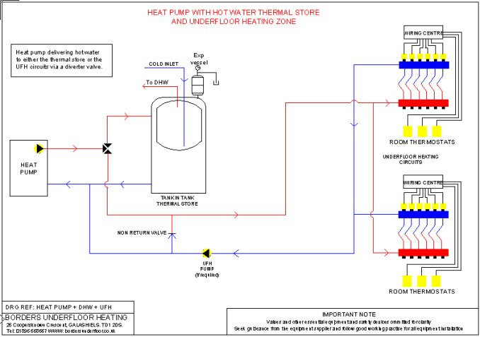 2 port zone valve wiring diagram delco remy 3 wire alternator borders underfloor heating supply and install for different floor constructions