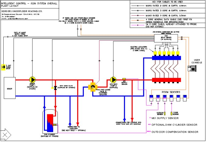 heating wiring diagrams y plan s diagram with frost stat borders underfloor supply and install intelligent control for ...