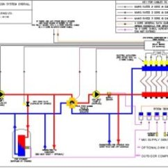 S Plan Wiring Diagram 2 Ohm Sub Borders Underfloor Heating Supply And Install For Different Floor Constructions