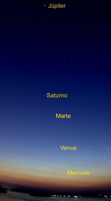 5-planetas-alineados-3