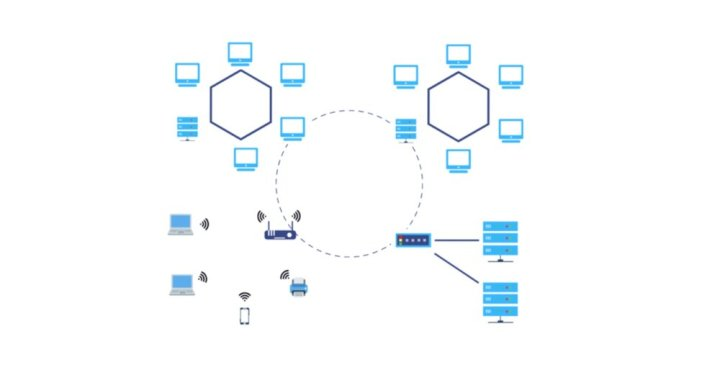 изграждане на компютърнамрежа за фирма
