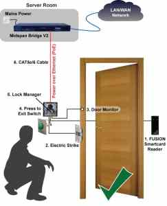 borer access_control_poe_power_over_ethernet_cost-saving