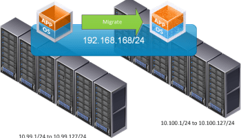 VXLAN Explained – Part 1 – BORGcube Blog