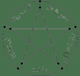 Topological methods in Combinatorics, Lent 2012
