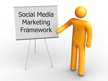 За да има в България истински Social Media Marketing първо трябва да образоваме клиентите си!