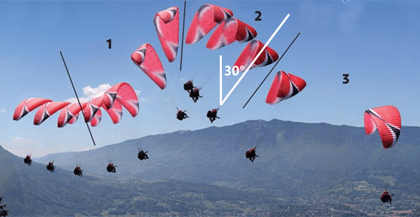 Active Flying: Paragliding Skills