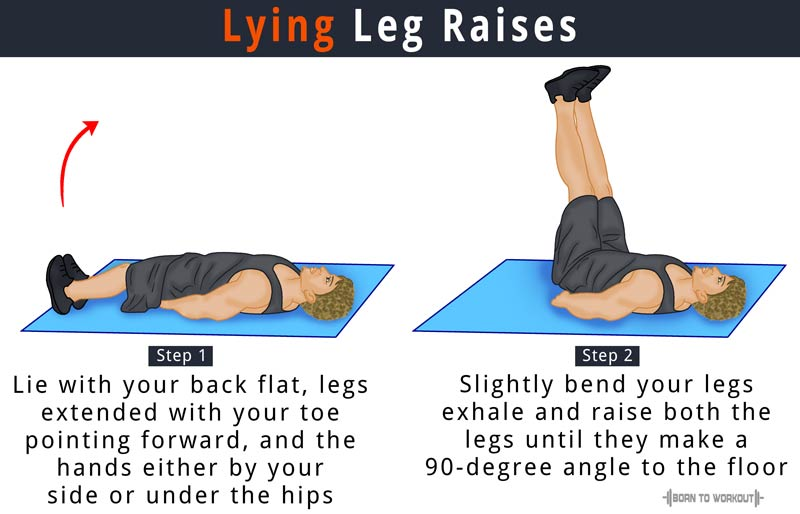 Lying Leg Raises Benefits How To Do And Variations