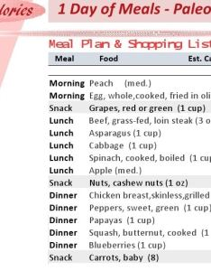 Sample calorie diet meal plan also menus results weight loss rh borntoworkout