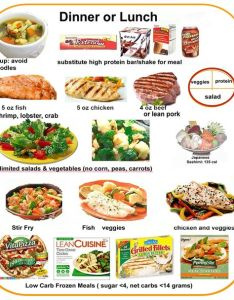 Calorie diet for men also plan sample menus results weight loss rh borntoworkout