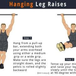 Chair Exercises For Abs Pool Lounge Chairs Costco Hanging Leg Raises: What Is It, How To Do, Types, Benefits