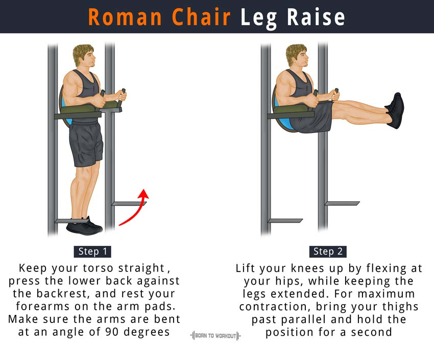 gym chest chair burnt orange kitchen chairs roman leg raise: how to do, muscles worked, benefits