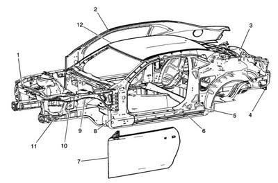 2010 Chevrolet Camaro Body Structure UHSS