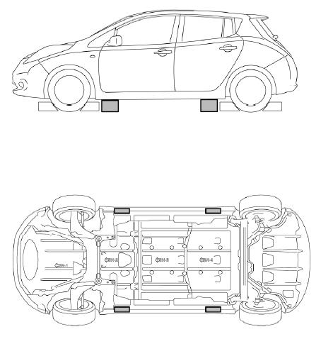 Nissan LEAF Emergency Response Guide (ERG)
