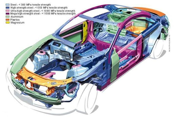 2014 Chevy Malibu Wiring Schematics 2011 Mercedes Benz Cl Class Coupe Mhss Boron Extrication