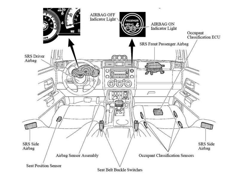 Toyota FJ Cruiser Roof Airbag Gas Inflator