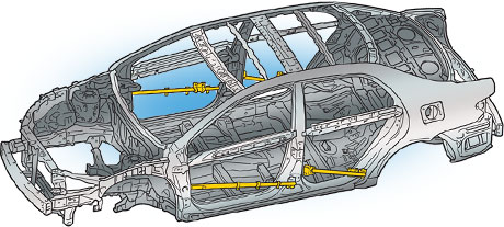 2013 Toyota Corolla Body Structure Advanced Steels