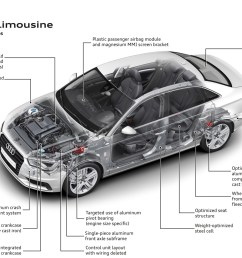 2015 audi a3 body structure and safety systems [ 1503 x 1067 Pixel ]