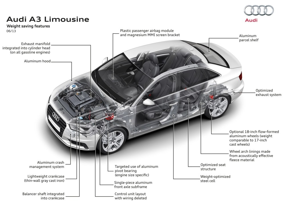 medium resolution of 2015 audi a3 body structure and safety systems