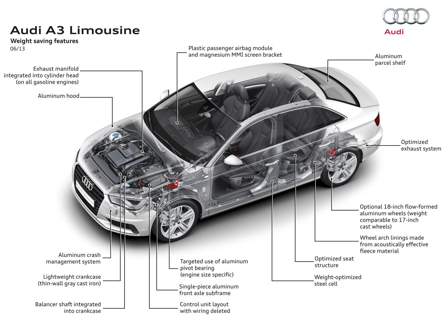hight resolution of 2015 audi a3 body structure and safety systems