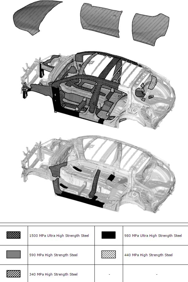 2011 Camry Engine Diagram 2018 Toyota C Hr Body Structure Boron Extrication