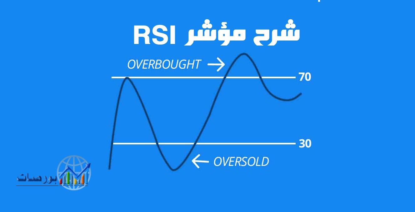 شرح مؤشر RSI وأفضل طرق استخدام مؤشر القوة النسبية