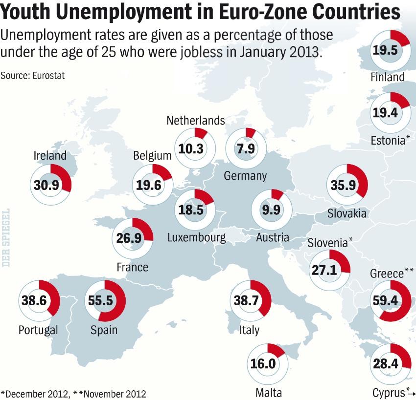 disoccupati_giovani.jpg