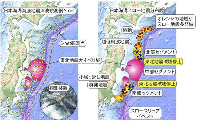 P3 1 日本海溝海底地震津波観測網S net左と、日本海溝のスロー地震 - 京大など研究グループ 「スロースリップ」が巨大地震連動を止めた(!?)
