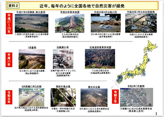 P3 1 「毎年のように全国各地で自然災害が頻発」(国土交通省資料より) - 国土交通省<br>中長期の自然災害リスク分析結果