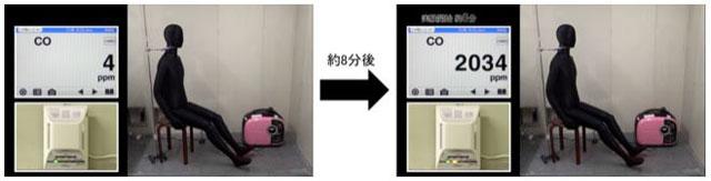 室内で携帯発電機を使用した際の一酸化炭素中毒(提供:NITE)
