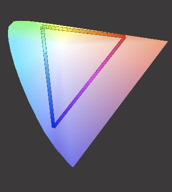 ColorThink Pro 3.0.3Snapz005
