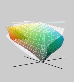Fuori gamut Adobe RGB lato GB