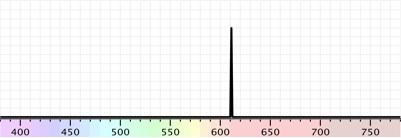 Radiazione monocromatica