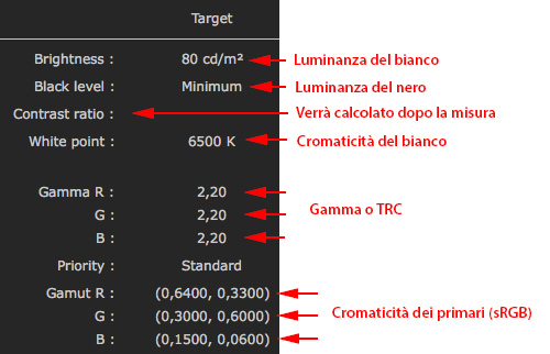 ColorNavigator target