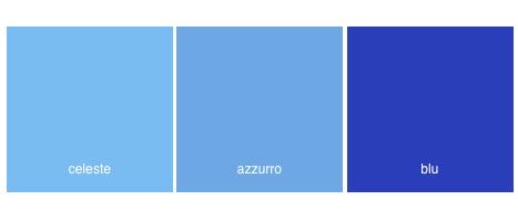 gamma di colori blu