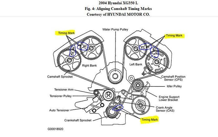 Hyundai distributieriem diagram Bosch Car Service Autoborg