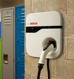 charging stations [ 5399 x 3523 Pixel ]