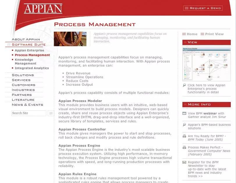 Appian - Website