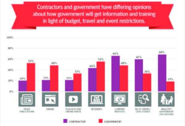 Etip_CancelledEvents_Govt_vs_Contractors_Chart