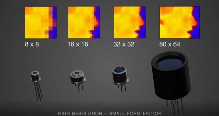 Imaging IR Sensors - Thermopile Arrays - Boston Electronics
