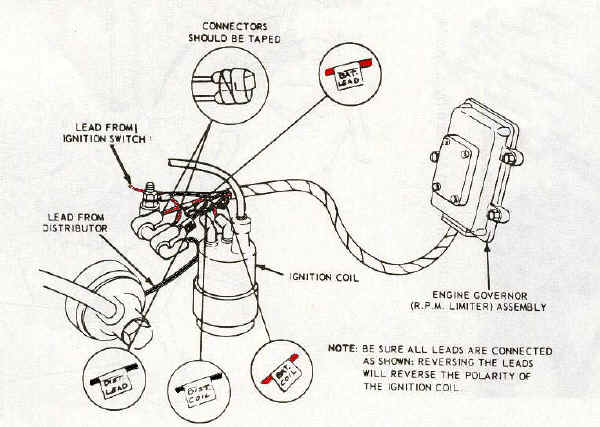 Club Car Rev Limiter Diagram : 28 Wiring Diagram Images