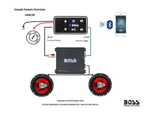 small resolution of ubac30 boss audio systemsboss audio systems wiring diagram 4