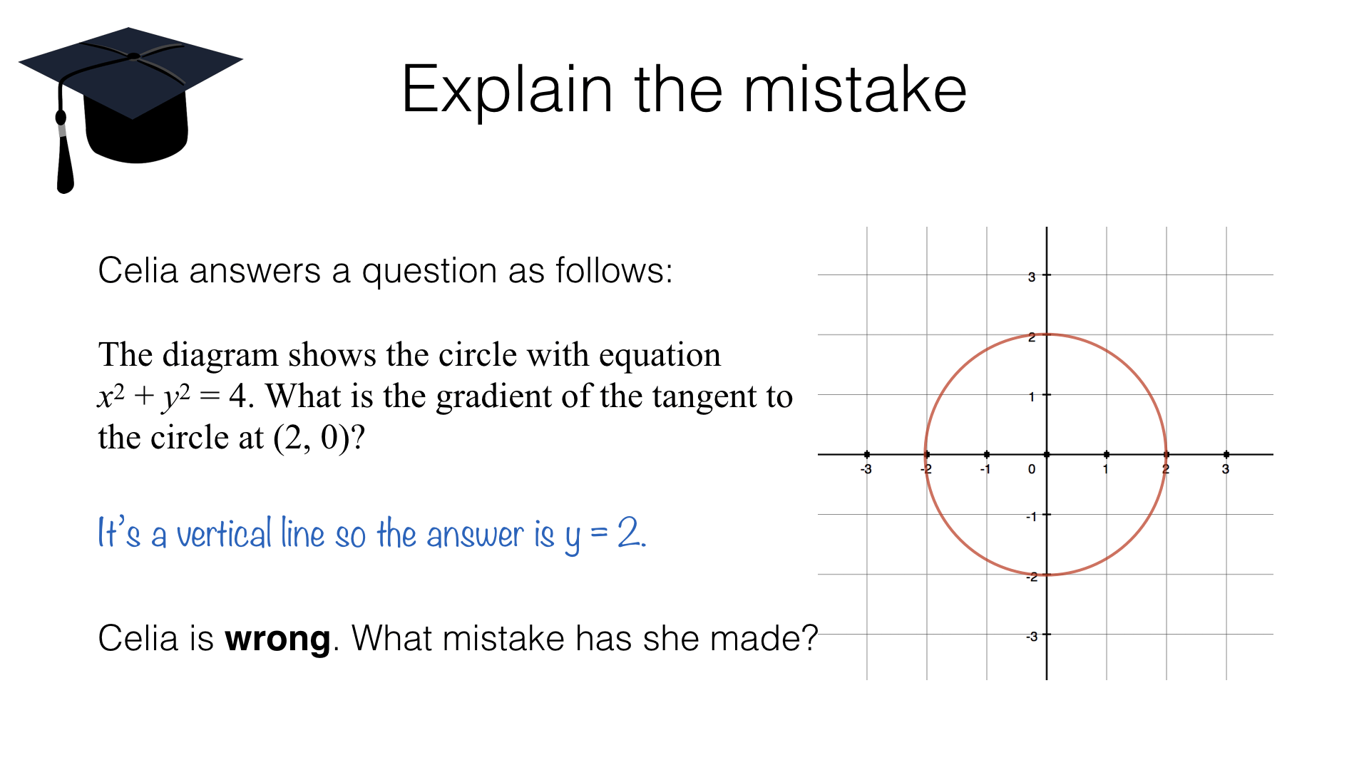 A16b Finding The Equation Of A Tangent To A Circle At A Given Point Bossmaths