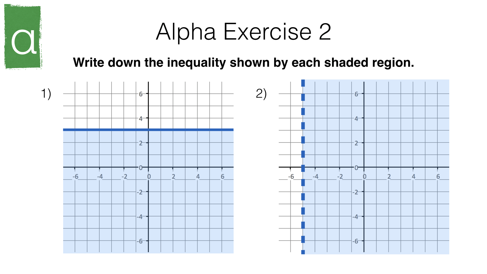 A22b Solving Linear Inequalities In Two Variables