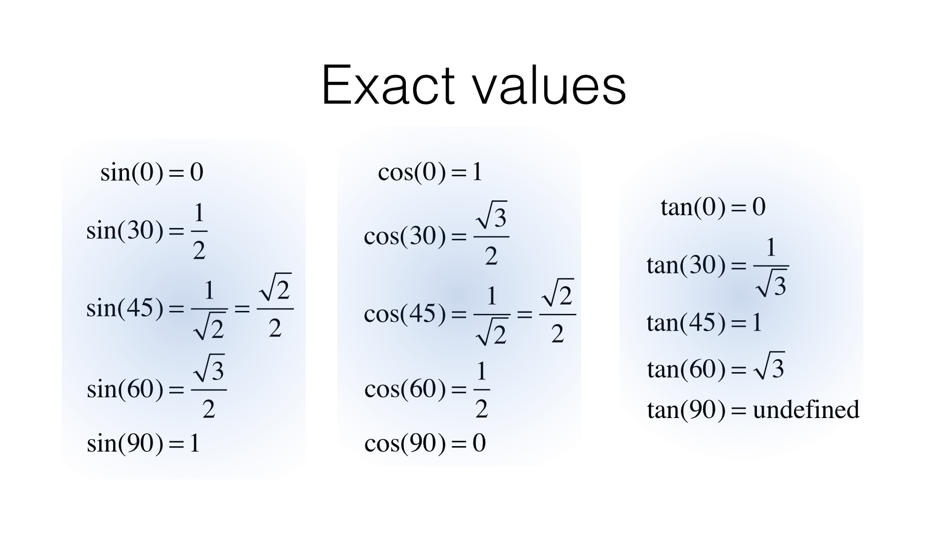 G21a Exact Values Of Sin Cos And Tan For Special Angles