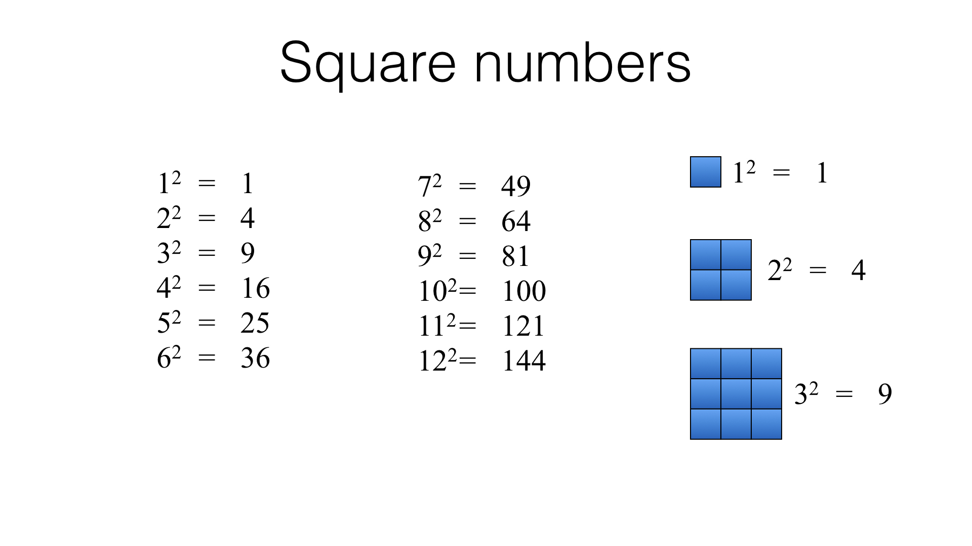 N6a Using Positive Integer Powers And Associated Real