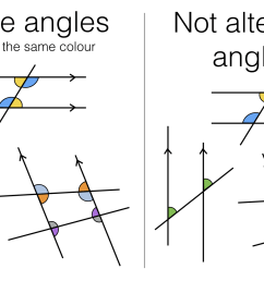 alternate and corresponding angles on parallel lines [ 1920 x 1080 Pixel ]