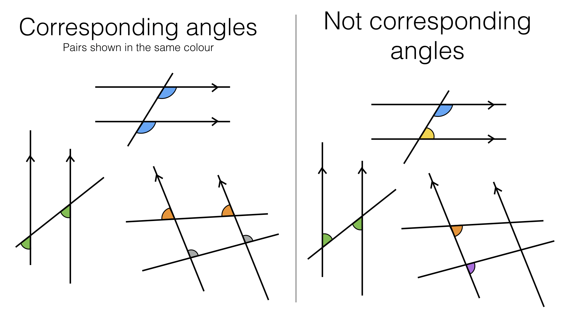 hight resolution of alternate and corresponding angles on parallel lines