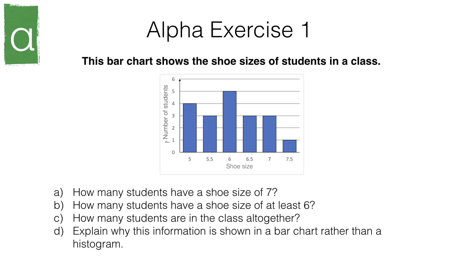 S2c Bar Charts Inc Vertical Line Charts And Basic