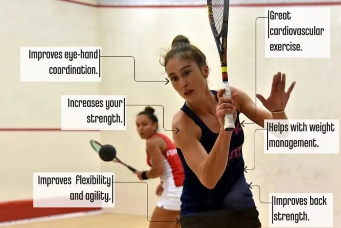 Advantages Of Playing Squash