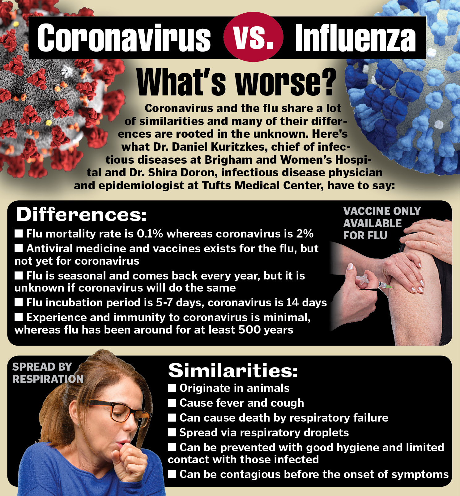 Coronavirus vs. flu: What you need to know